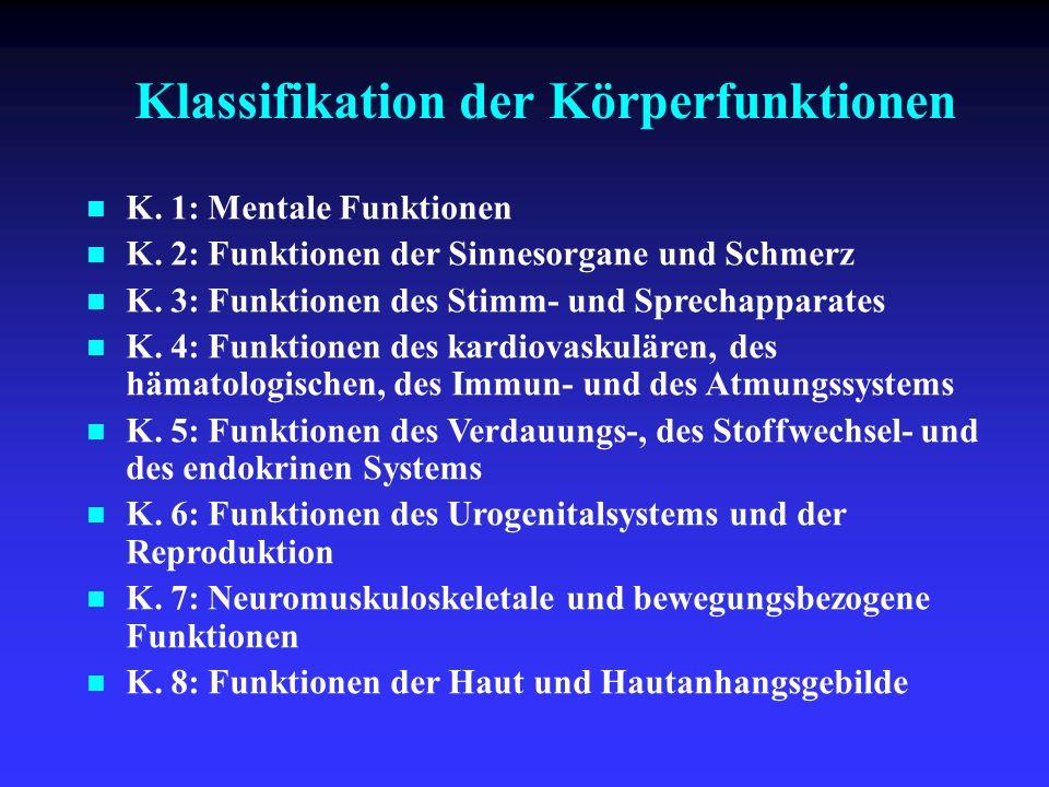 K. 1: Mentale Funktionen K. 2: Funktionen der Sinnesorgane und Schmerz K. 3: Funktionen des Stimm- und Sprechapparates K. 4: Funktionen des kardiovask