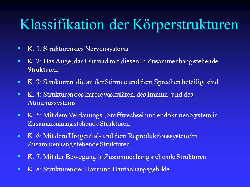 Klassifikation der Körperstrukturen K. 1: Strukturen des Nervensystems K. 2: Das Auge, das Ohr und mit diesen in Zusammenhang stehende Strukturen K. 3