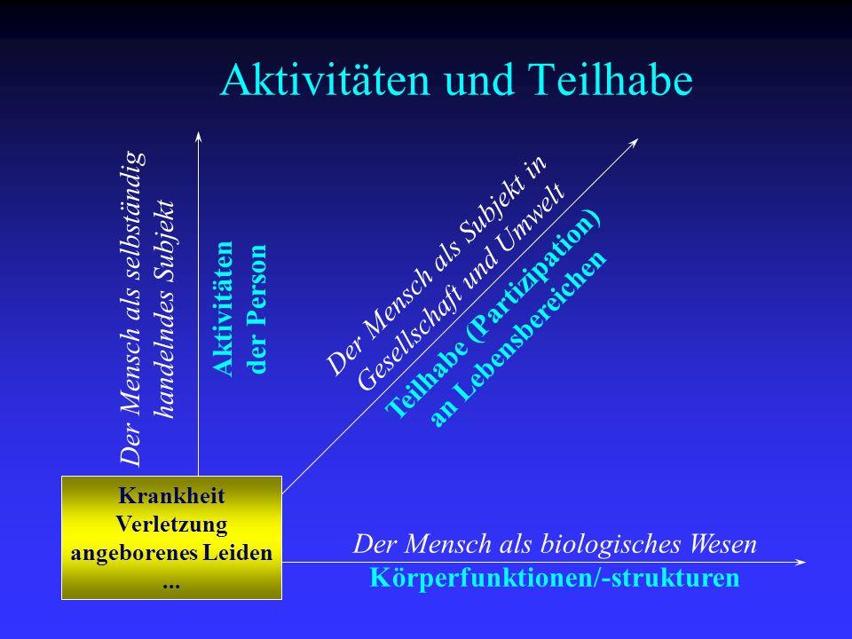 Teilhabe (Partizipation) an Lebensbereichen Der Mensch als Subjekt in Gesellschaft und Umwelt Der Mensch als biologisches Wesen Körperfunktionen/-stru