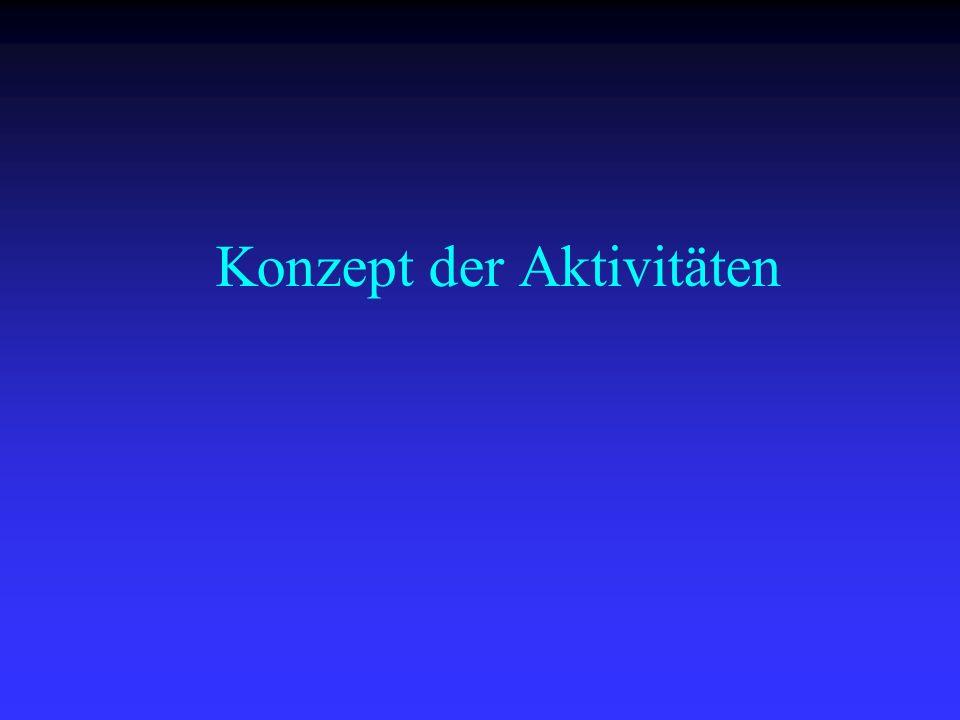 Konzept der Aktivitäten