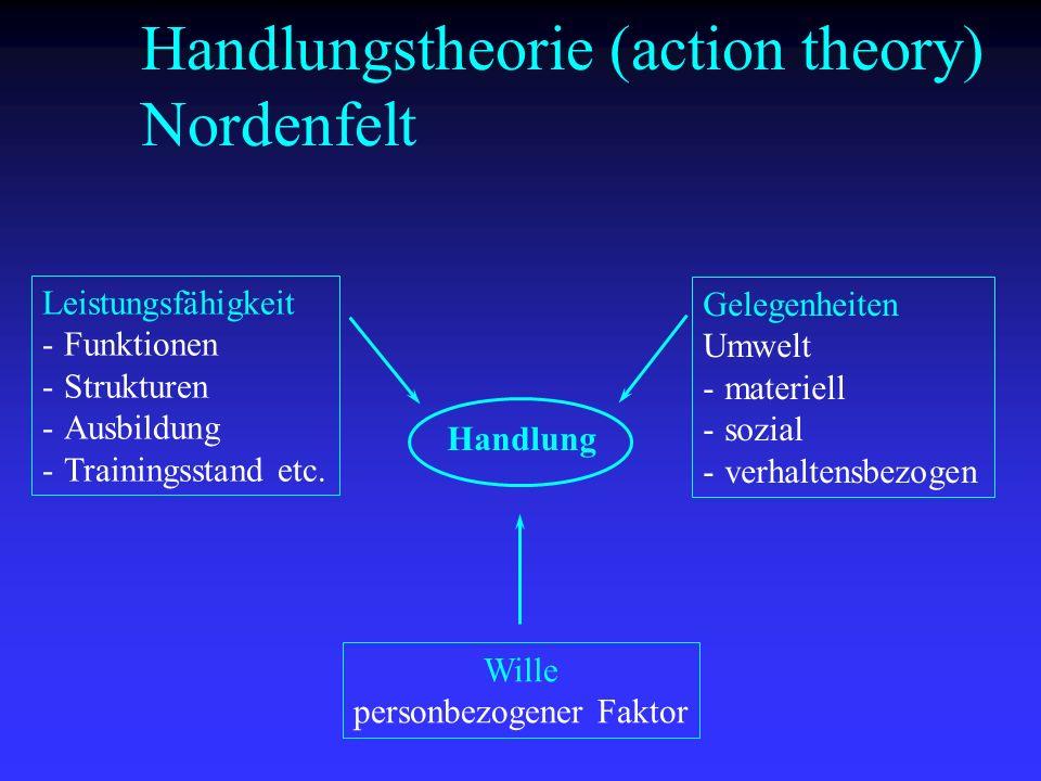 Handlungstheorie (action theory) Nordenfelt Handlung Leistungsfähigkeit -Funktionen -Strukturen -Ausbildung -Trainingsstand etc. Wille personbezogener
