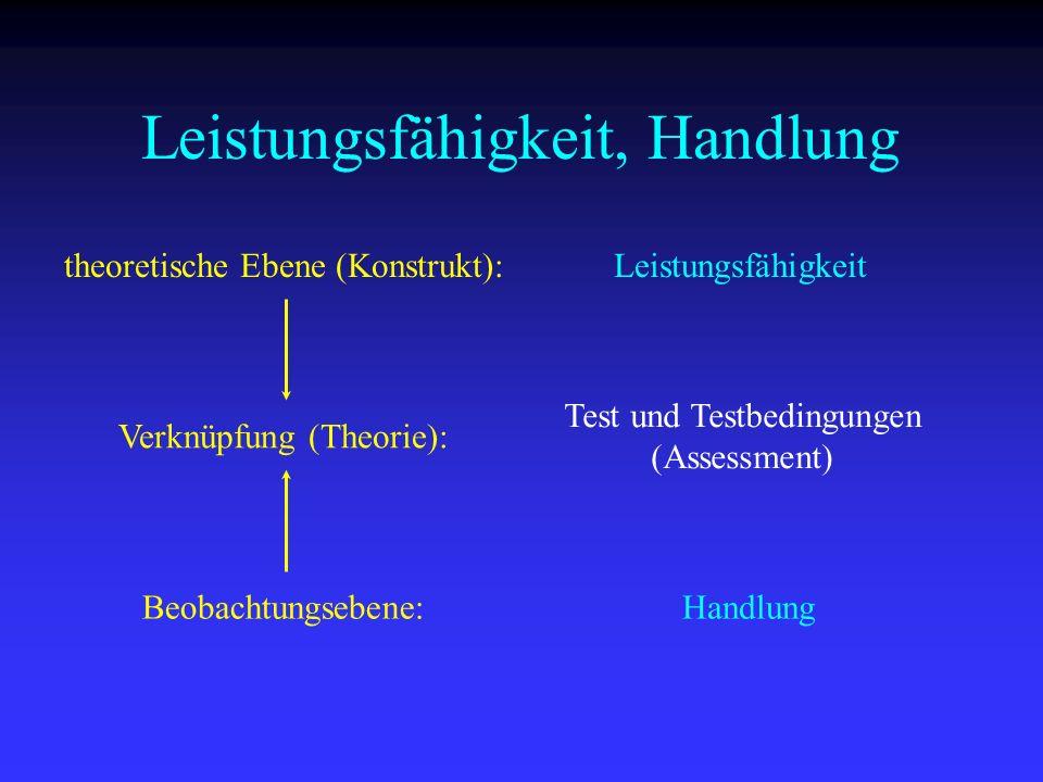 Leistungsfähigkeit, Handlung theoretische Ebene (Konstrukt):Leistungsfähigkeit Verknüpfung (Theorie): Test und Testbedingungen (Assessment) Beobachtun