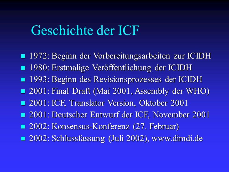 1972: Beginn der Vorbereitungsarbeiten zur ICIDH 1972: Beginn der Vorbereitungsarbeiten zur ICIDH 1980: Erstmalige Veröffentlichung der ICIDH 1980: Er