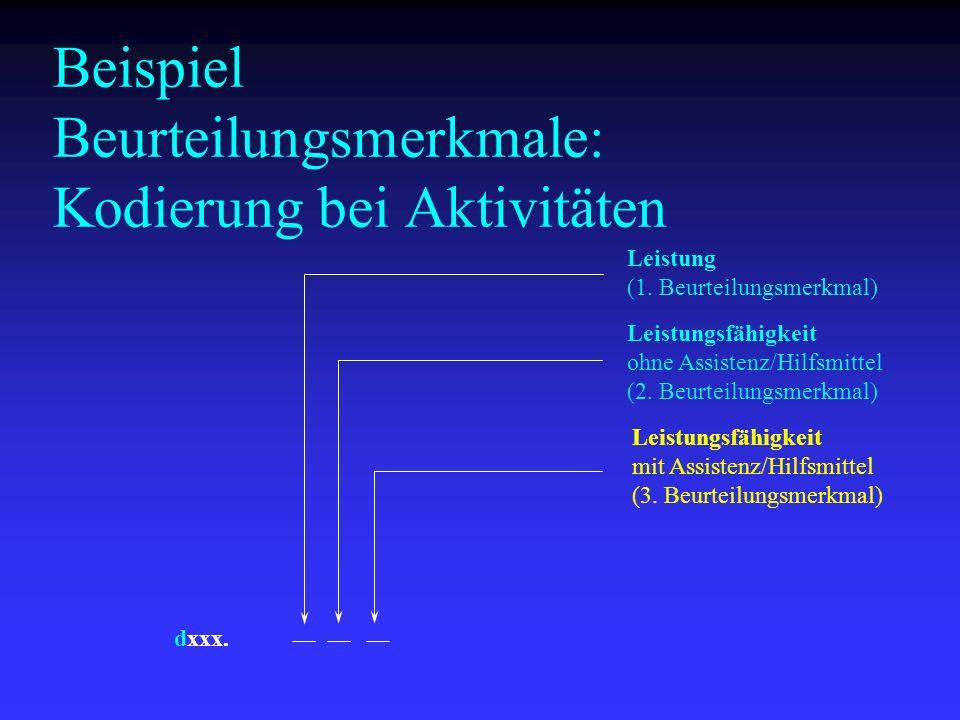 Beispiel Beurteilungsmerkmale: Kodierung bei Aktivitäten Leistung (1. Beurteilungsmerkmal) Leistungsfähigkeit ohne Assistenz/Hilfsmittel (2. Beurteilu
