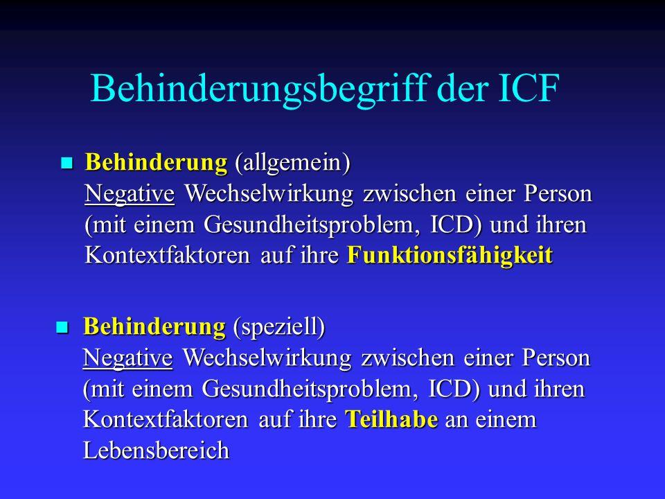 Behinderung (allgemein) Negative Wechselwirkung zwischen einer Person (mit einem Gesundheitsproblem, ICD) und ihren Kontextfaktoren auf ihre Funktions