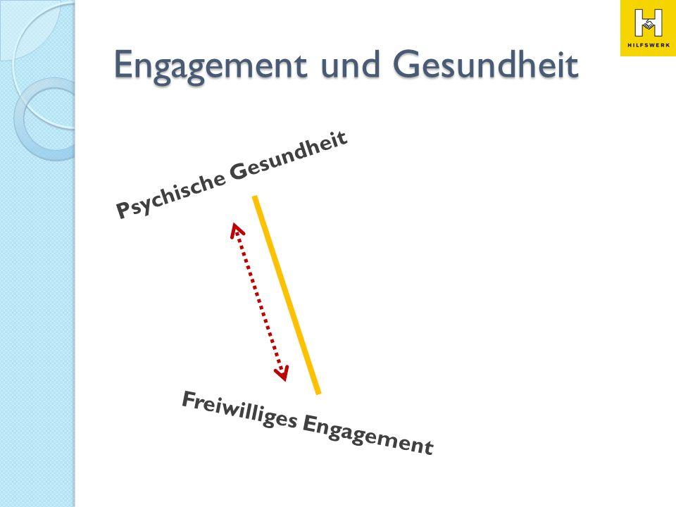 Freiwilliges Engagement Psychische Gesundheit Engagement und Gesundheit