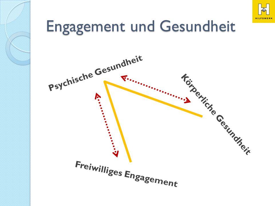 Freiwilliges Engagement Psychische Gesundheit Körperliche Gesundheit Engagement und Gesundheit