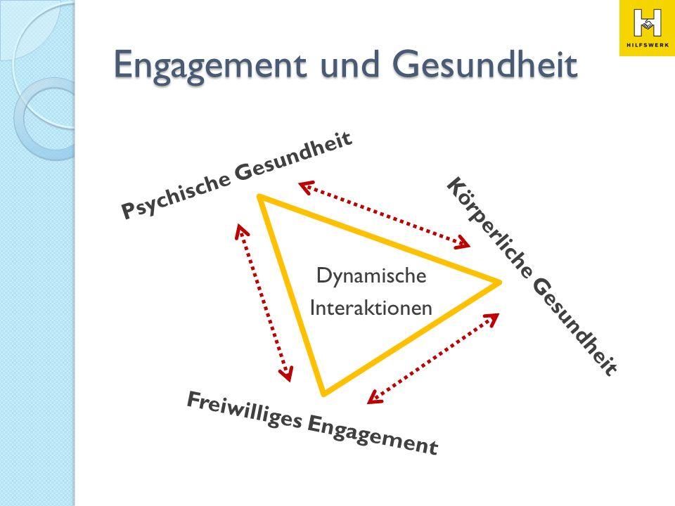 Freiwilliges Engagement Psychische Gesundheit Körperliche Gesundheit Dynamische Interaktionen Engagement und Gesundheit