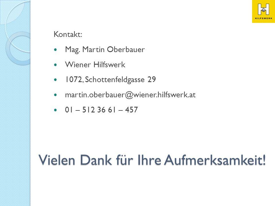 Vielen Dank für Ihre Aufmerksamkeit! Kontakt: Mag. Martin Oberbauer Wiener Hilfswerk 1072, Schottenfeldgasse 29 martin.oberbauer@wiener.hilfswerk.at 0