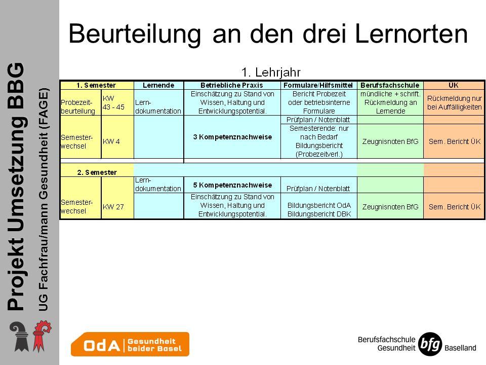 Projekt Umsetzung BBG UG Fachfrau/mann Gesundheit (FAGE) Beurteilung an den drei Lernorten