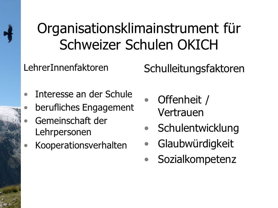 Organisationsklimainstrument für Schweizer Schulen OKICH LehrerInnenfaktoren Interesse an der Schule berufliches Engagement Gemeinschaft der Lehrpersonen Kooperationsverhalten Schulleitungsfaktoren Offenheit / Vertrauen Schulentwicklung Glaubwürdigkeit Sozialkompetenz