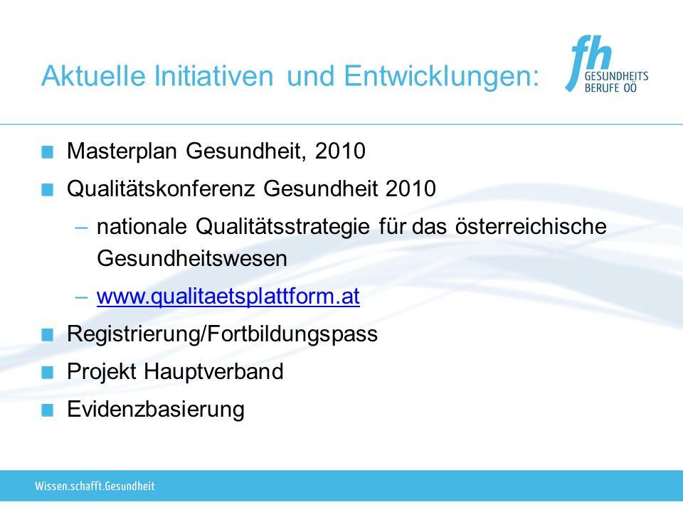 Aktuelle Initiativen und Entwicklungen: Masterplan Gesundheit, 2010 Qualitätskonferenz Gesundheit 2010 –nationale Qualitätsstrategie für das österreichische Gesundheitswesen –www.qualitaetsplattform.atwww.qualitaetsplattform.at Registrierung/Fortbildungspass Projekt Hauptverband Evidenzbasierung
