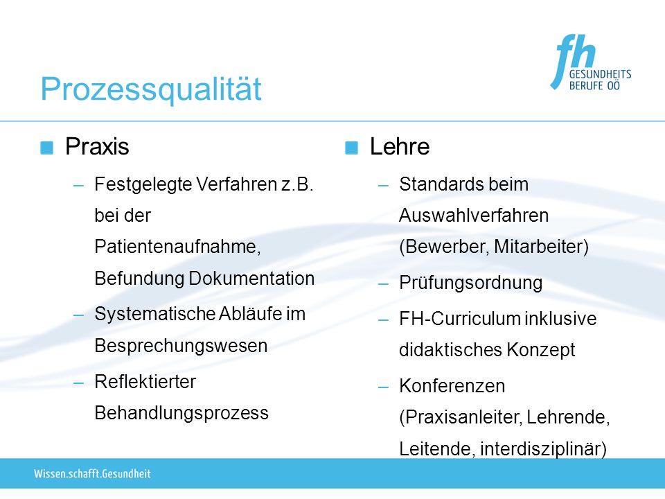 Prozessqualität Praxis –Festgelegte Verfahren z.B.