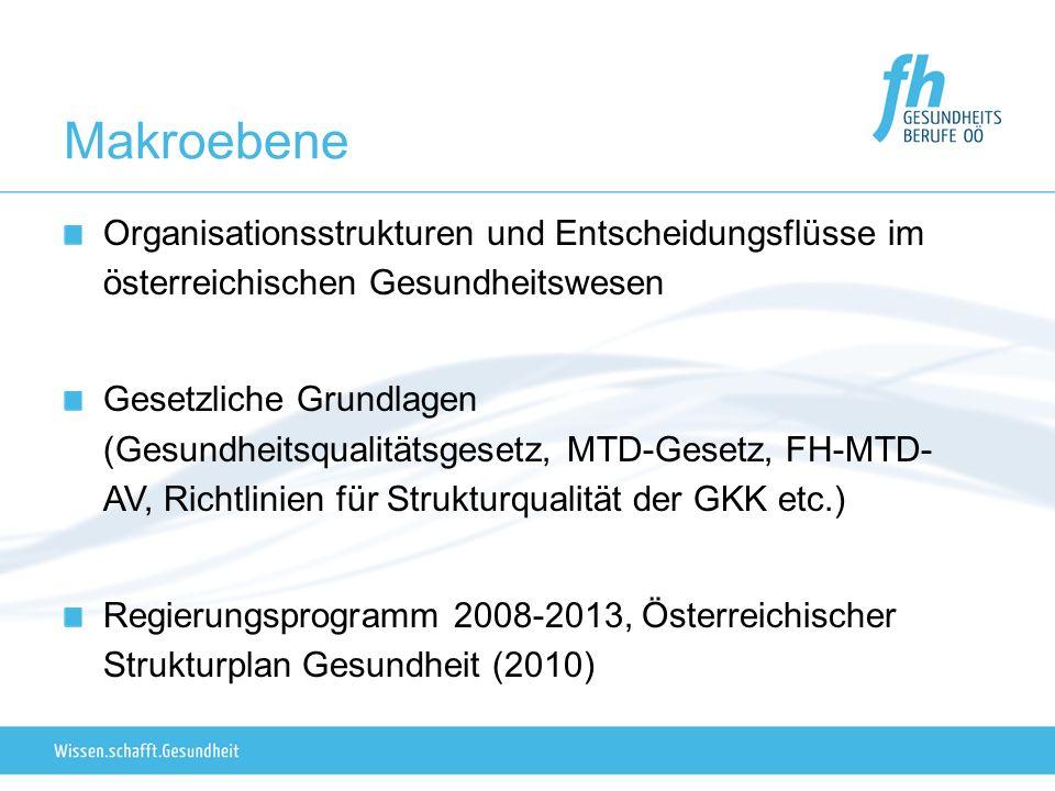 Makroebene Organisationsstrukturen und Entscheidungsflüsse im österreichischen Gesundheitswesen Gesetzliche Grundlagen (Gesundheitsqualitätsgesetz, MT