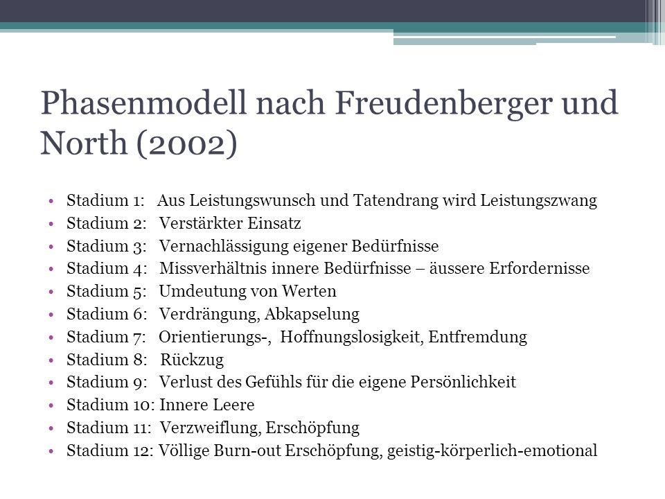 Phasenmodell nach Freudenberger und North (2002) Stadium 1: Aus Leistungswunsch und Tatendrang wird Leistungszwang Stadium 2: Verstärkter Einsatz Stad