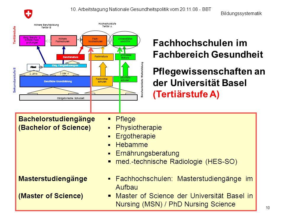 10 Fachhochschulen im Fachbereich Gesundheit Pflegewissenschaften an der Universität Basel (Tertiärstufe A) 10. Arbeitstagung Nationale Gesundheitspol