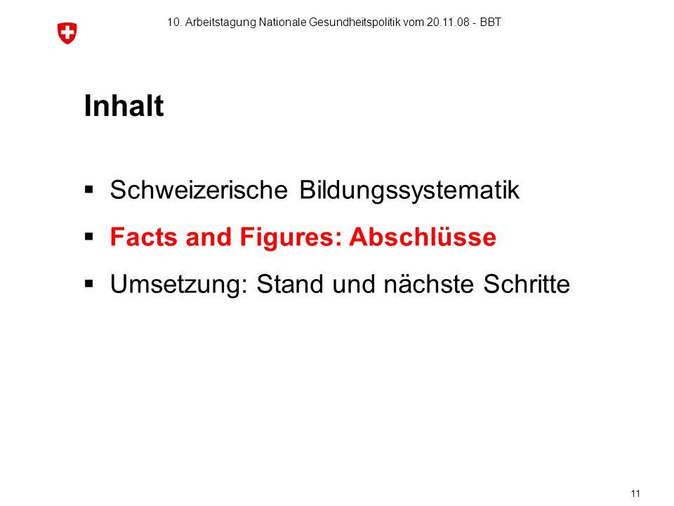 10. Arbeitstagung Nationale Gesundheitspolitik vom 20.11.08 - BBT 11 Inhalt Schweizerische Bildungssystematik Facts and Figures: Abschlüsse Umsetzung: