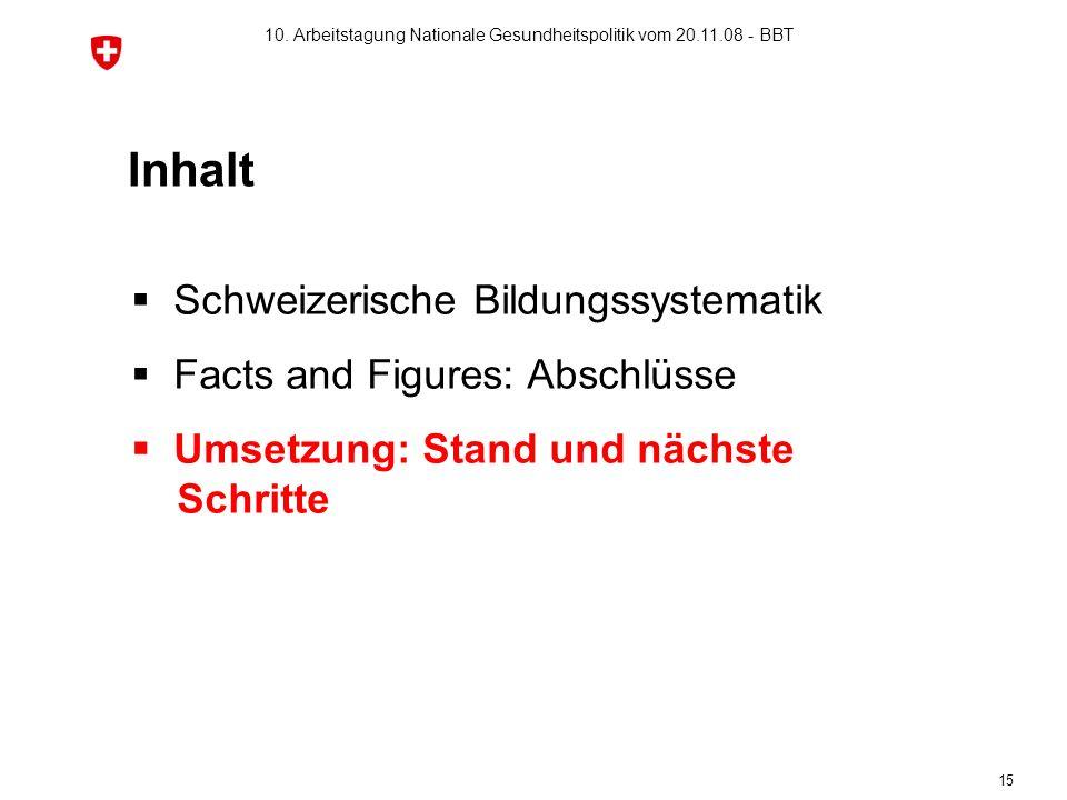 10. Arbeitstagung Nationale Gesundheitspolitik vom 20.11.08 - BBT 15 Inhalt Schweizerische Bildungssystematik Facts and Figures: Abschlüsse Umsetzung: