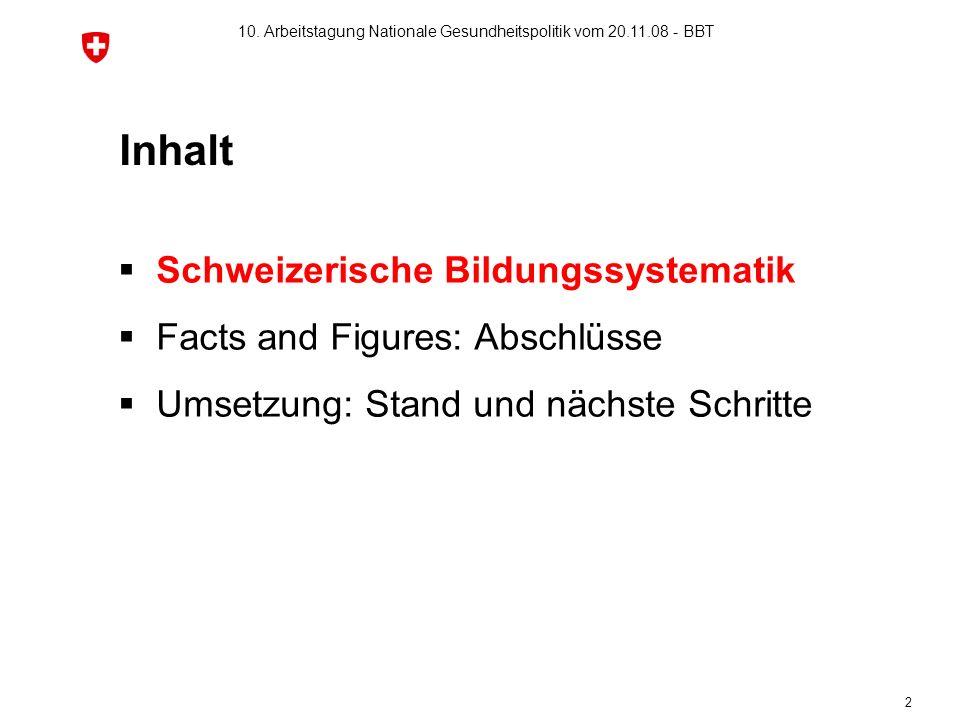 10. Arbeitstagung Nationale Gesundheitspolitik vom 20.11.08 - BBT 2 Inhalt Schweizerische Bildungssystematik Facts and Figures: Abschlüsse Umsetzung: