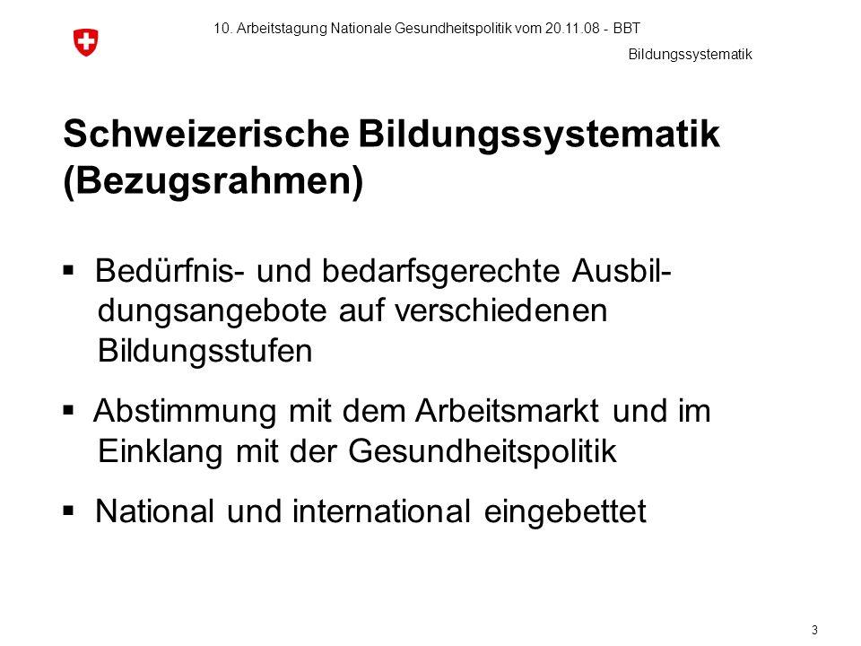 10. Arbeitstagung Nationale Gesundheitspolitik vom 20.11.08 - BBT 3 Schweizerische Bildungssystematik (Bezugsrahmen) Bedürfnis- und bedarfsgerechte Au
