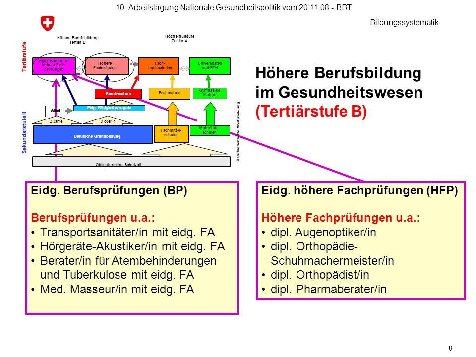 8 Höhere Berufsbildung im Gesundheitswesen (Tertiärstufe B) Eidg. Berufsprüfungen (BP) Berufsprüfungen u.a.: Transportsanitäter/in mit eidg. FA Hörger