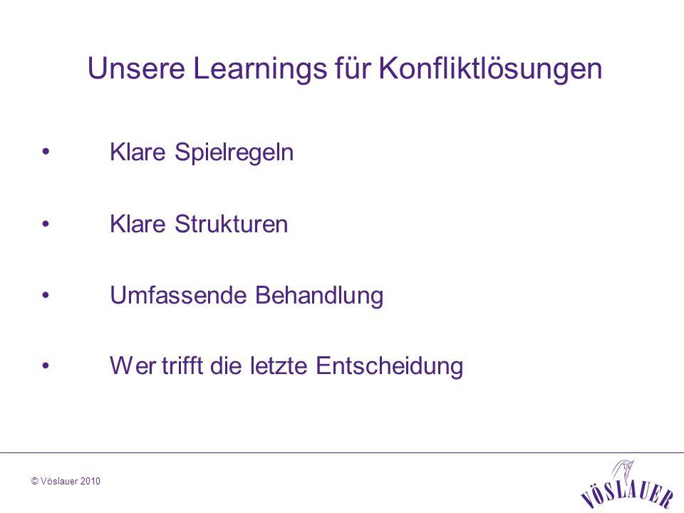 © Vöslauer 2010 Unsere Learnings für Konfliktlösungen Klare Spielregeln Klare Strukturen Umfassende Behandlung Wer trifft die letzte Entscheidung