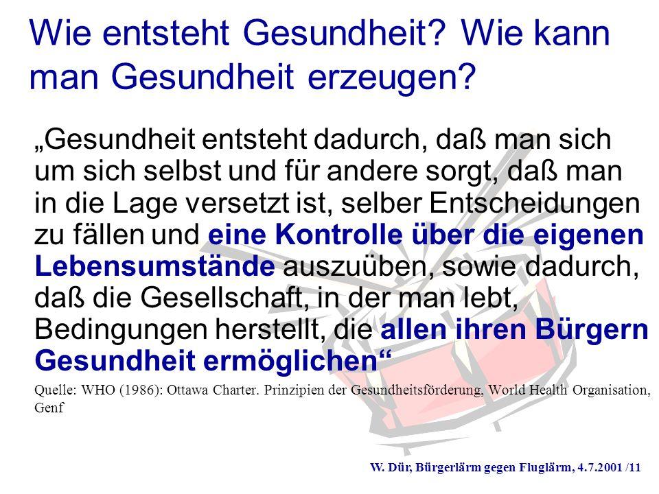 W. Dür, Bürgerlärm gegen Fluglärm, 4.7.2001 /11 Wie entsteht Gesundheit.