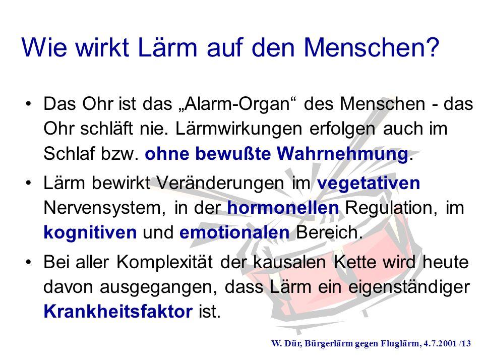 W. Dür, Bürgerlärm gegen Fluglärm, 4.7.2001 /13 Wie wirkt Lärm auf den Menschen.