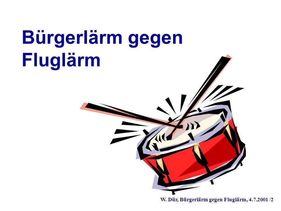 W. Dür, Bürgerlärm gegen Fluglärm, 4.7.2001 /2 Bürgerlärm gegen Fluglärm