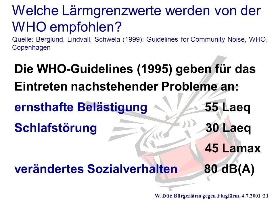 W. Dür, Bürgerlärm gegen Fluglärm, 4.7.2001 /21 Welche Lärmgrenzwerte werden von der WHO empfohlen.