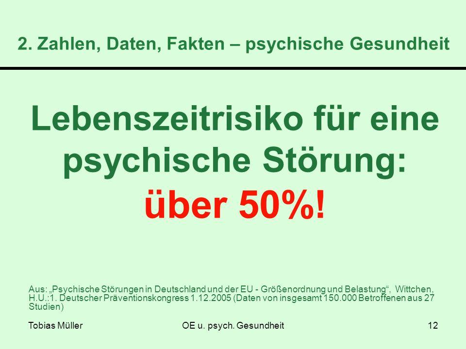 Tobias MüllerOE u. psych. Gesundheit12 2. Zahlen, Daten, Fakten – psychische Gesundheit Lebenszeitrisiko für eine psychische Störung: über 50%! Aus: P