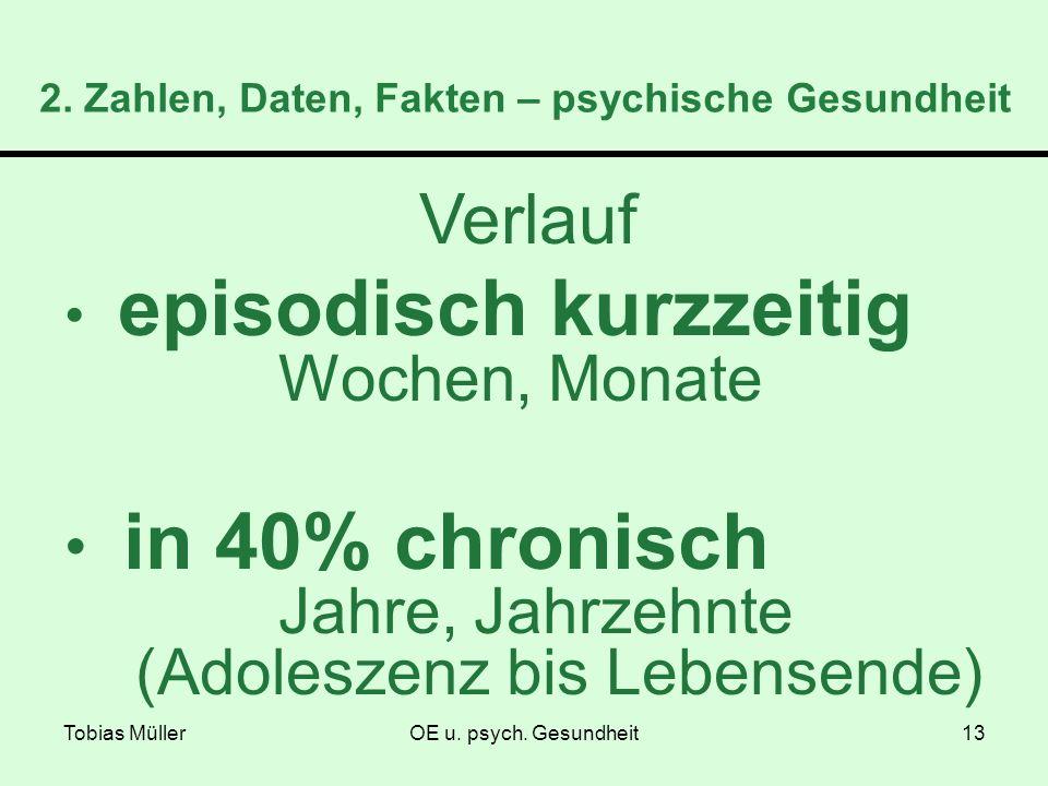 Tobias MüllerOE u. psych. Gesundheit13 2. Zahlen, Daten, Fakten – psychische Gesundheit Verlauf episodisch kurzzeitig Wochen, Monate in 40% chronisch