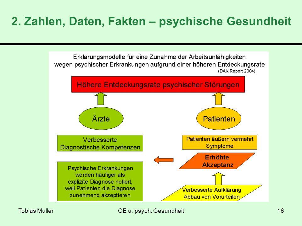 Tobias MüllerOE u. psych. Gesundheit16 2. Zahlen, Daten, Fakten – psychische Gesundheit