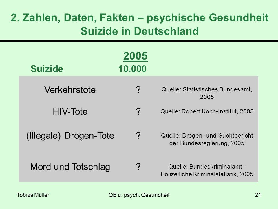 Tobias MüllerOE u. psych. Gesundheit21 2005 Suizide 10.000 Verkehrstote? Quelle: Statistisches Bundesamt, 2005 HIV-Tote? Quelle: Robert Koch-Institut,