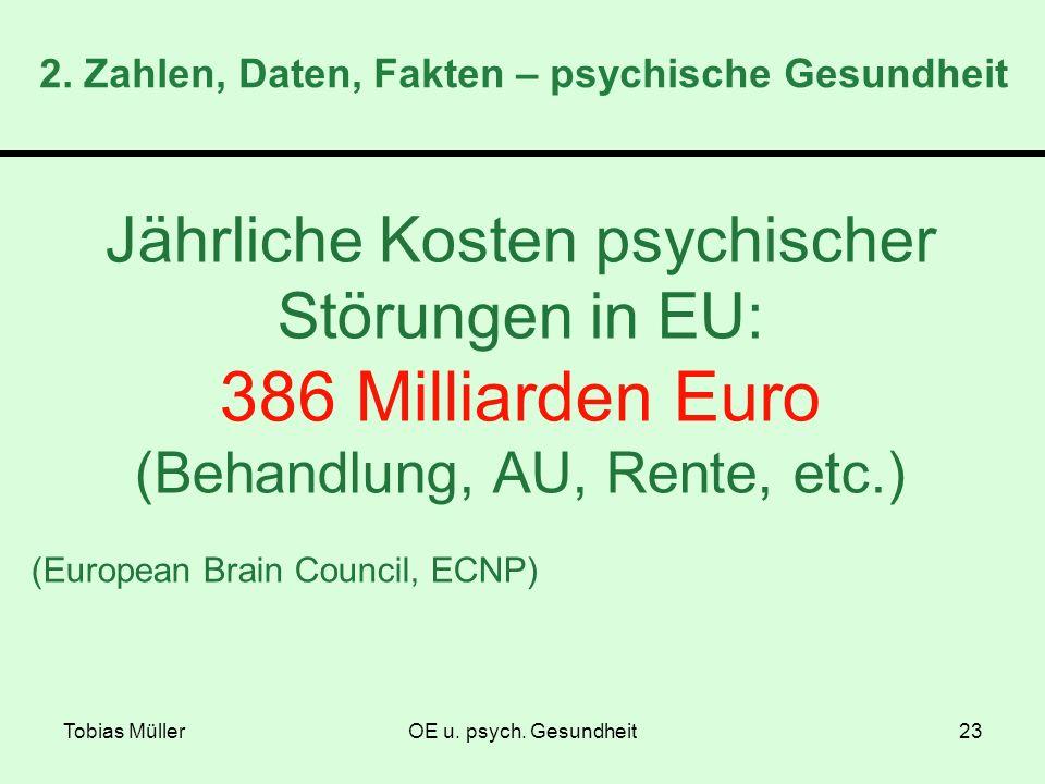 Tobias MüllerOE u. psych. Gesundheit23 2. Zahlen, Daten, Fakten – psychische Gesundheit Jährliche Kosten psychischer Störungen in EU: 386 Milliarden E