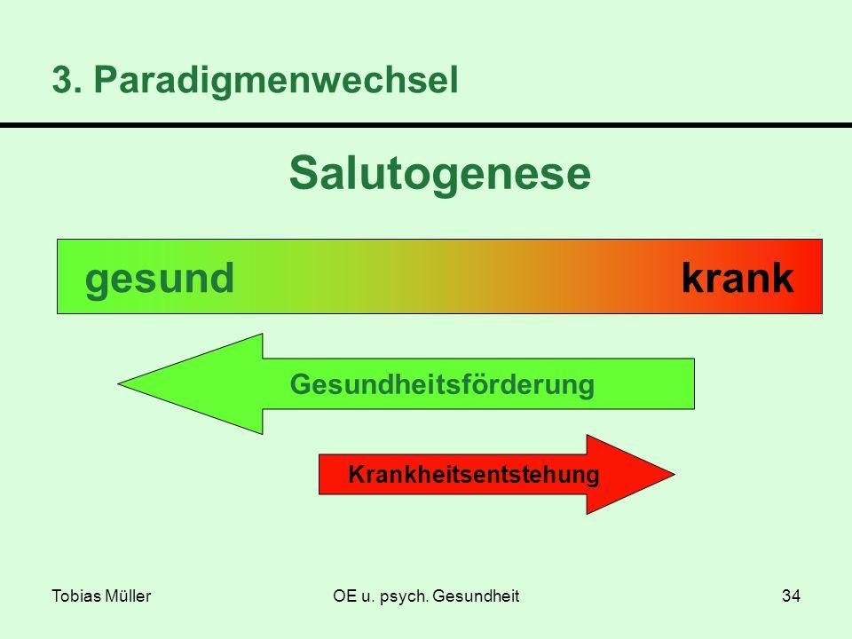 Tobias MüllerOE u. psych. Gesundheit34 3. Paradigmenwechsel Salutogenese gesundkrank Gesundheitsförderung Krankheitsentstehung