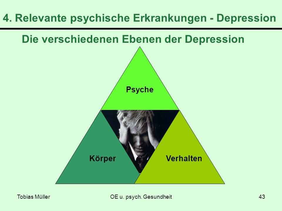 Tobias MüllerOE u. psych. Gesundheit43 Psyche KörperVerhalten Die verschiedenen Ebenen der Depression 4. Relevante psychische Erkrankungen - Depressio