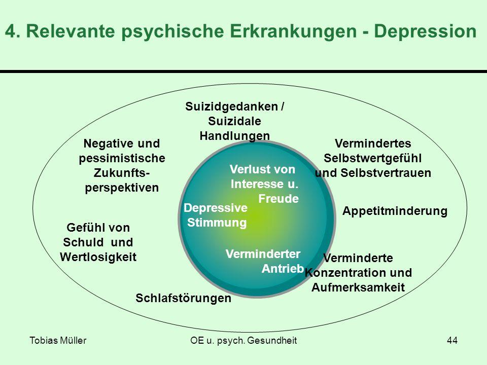 Tobias MüllerOE u. psych. Gesundheit44 Verlust von Interesse u. Freude Depressive Stimmung Verminderter Antrieb Suizidgedanken / Suizidale Handlungen