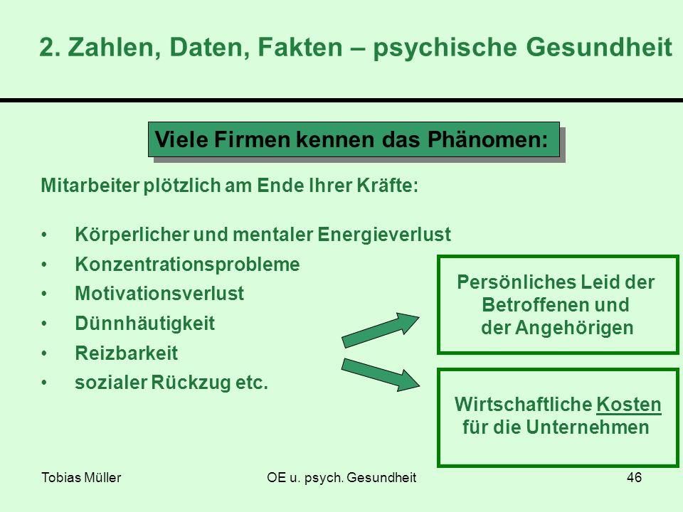 Tobias MüllerOE u. psych. Gesundheit46 Mitarbeiter plötzlich am Ende Ihrer Kräfte: Körperlicher und mentaler Energieverlust Konzentrationsprobleme Mot