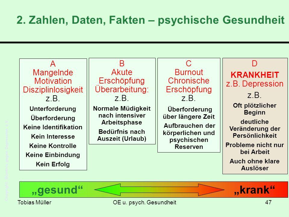 Tobias MüllerOE u. psych. Gesundheit47 Copyright: Bündnis gegen Depression e.V. A Mangelnde Motivation Disziplinlosigkeit z.B. Unterforderung Überford