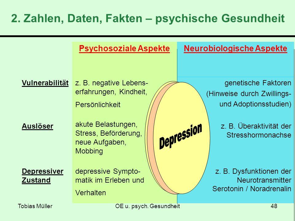 Tobias MüllerOE u. psych. Gesundheit48 depressive Sympto- matik im Erleben und Verhalten Depressiver Zustand akute Belastungen, Stress, Beförderung, n