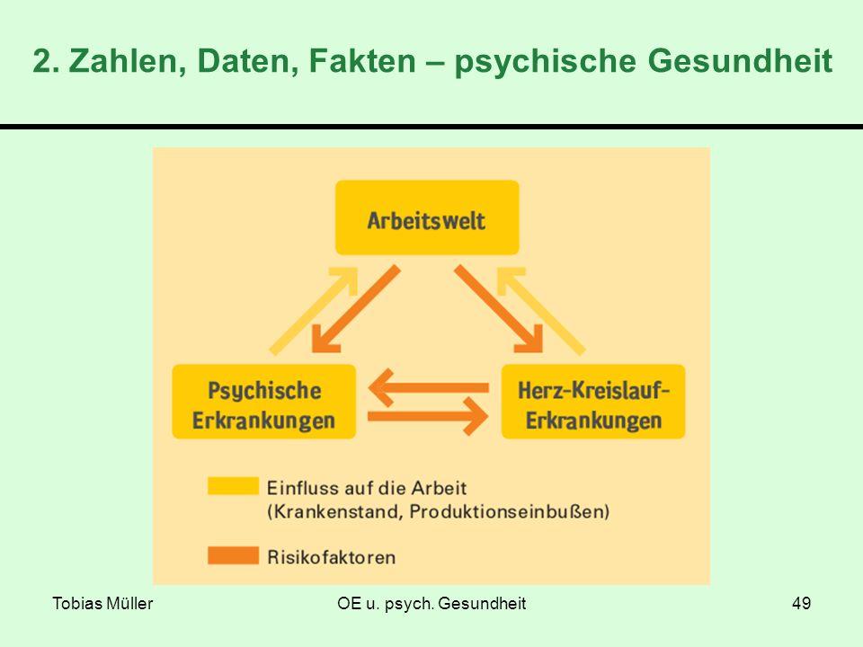 Tobias MüllerOE u. psych. Gesundheit49 2. Zahlen, Daten, Fakten – psychische Gesundheit