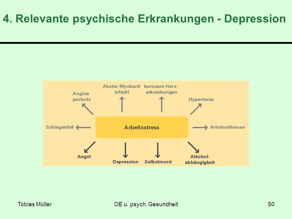 Tobias MüllerOE u. psych. Gesundheit50 4. Relevante psychische Erkrankungen - Depression