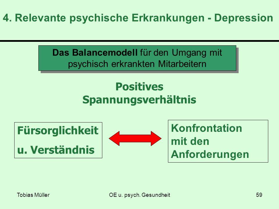 Tobias MüllerOE u. psych. Gesundheit59 4. Relevante psychische Erkrankungen - Depression Das Balancemodell für den Umgang mit psychisch erkrankten Mit