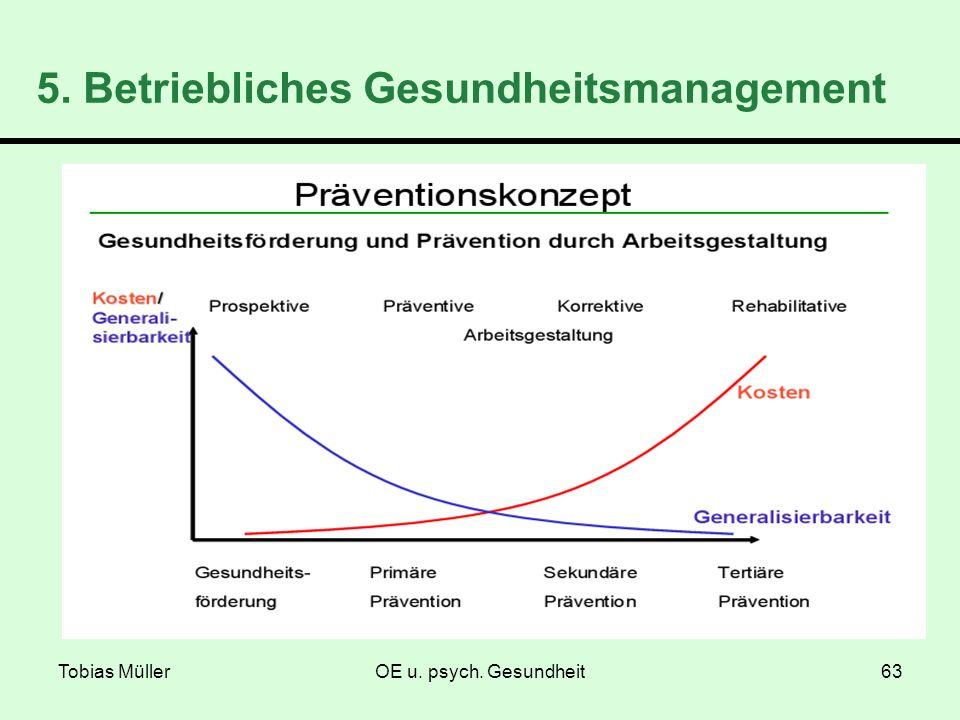 Tobias MüllerOE u. psych. Gesundheit63 5. Betriebliches Gesundheitsmanagement