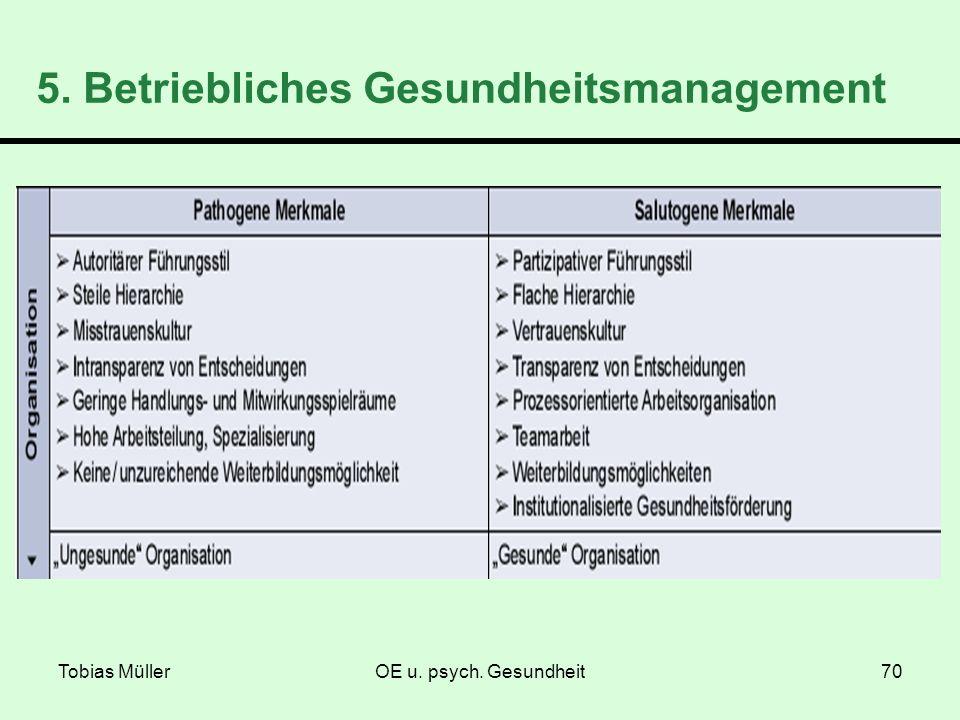 Tobias MüllerOE u. psych. Gesundheit70 5. Betriebliches Gesundheitsmanagement