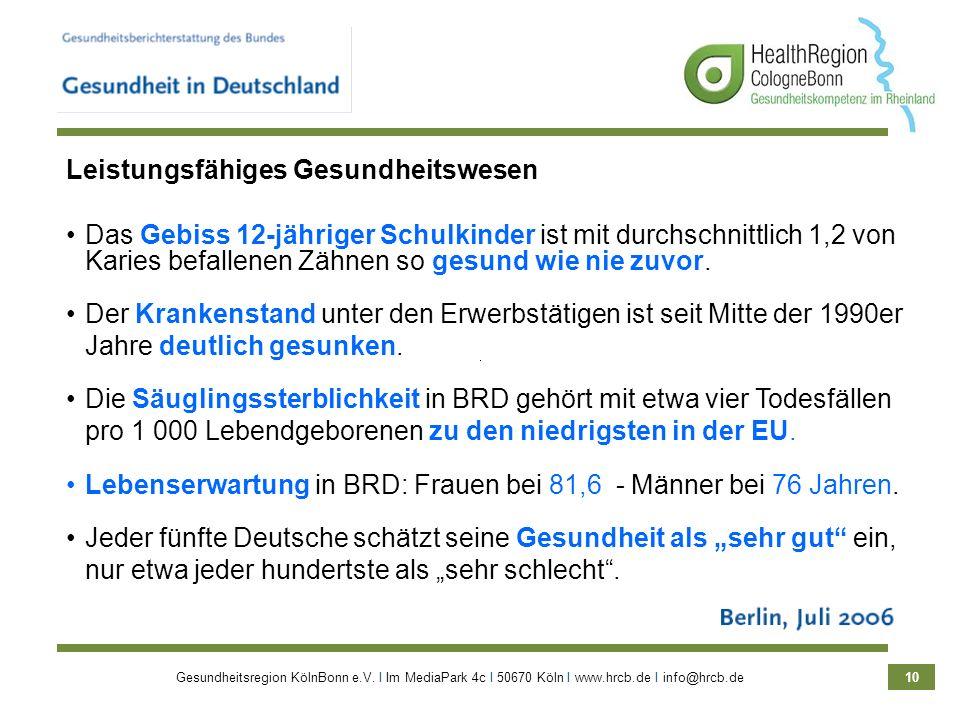 Gesundheitsregion KölnBonn e.V. Ι Im MediaPark 4c Ι 50670 Köln Ι www.hrcb.de Ι info@hrcb.de 10 Leistungsfähiges Gesundheitswesen Das Gebiss 12-jährige