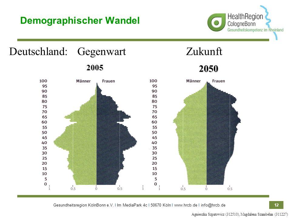 Gesundheitsregion KölnBonn e.V. Ι Im MediaPark 4c Ι 50670 Köln Ι www.hrcb.de Ι info@hrcb.de 12 Deutschland: Gegenwart Zukunft 20052050 Agnieszka Szpat