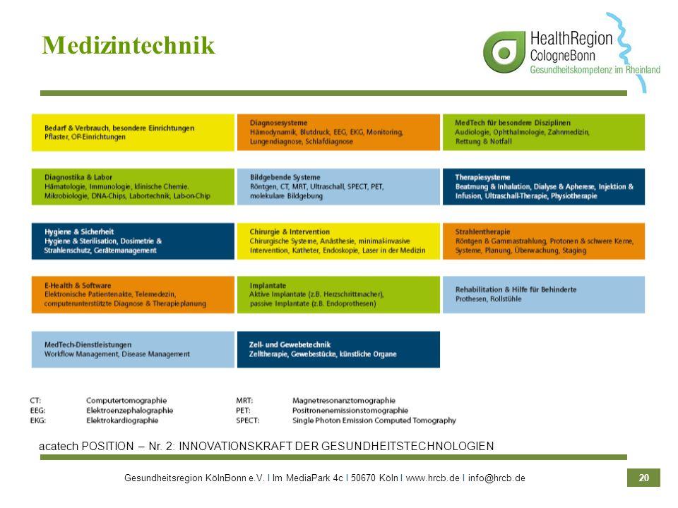 Gesundheitsregion KölnBonn e.V. Ι Im MediaPark 4c Ι 50670 Köln Ι www.hrcb.de Ι info@hrcb.de 20 Medizintechnik acatech POSITION – Nr. 2: INNOVATIONSKRA