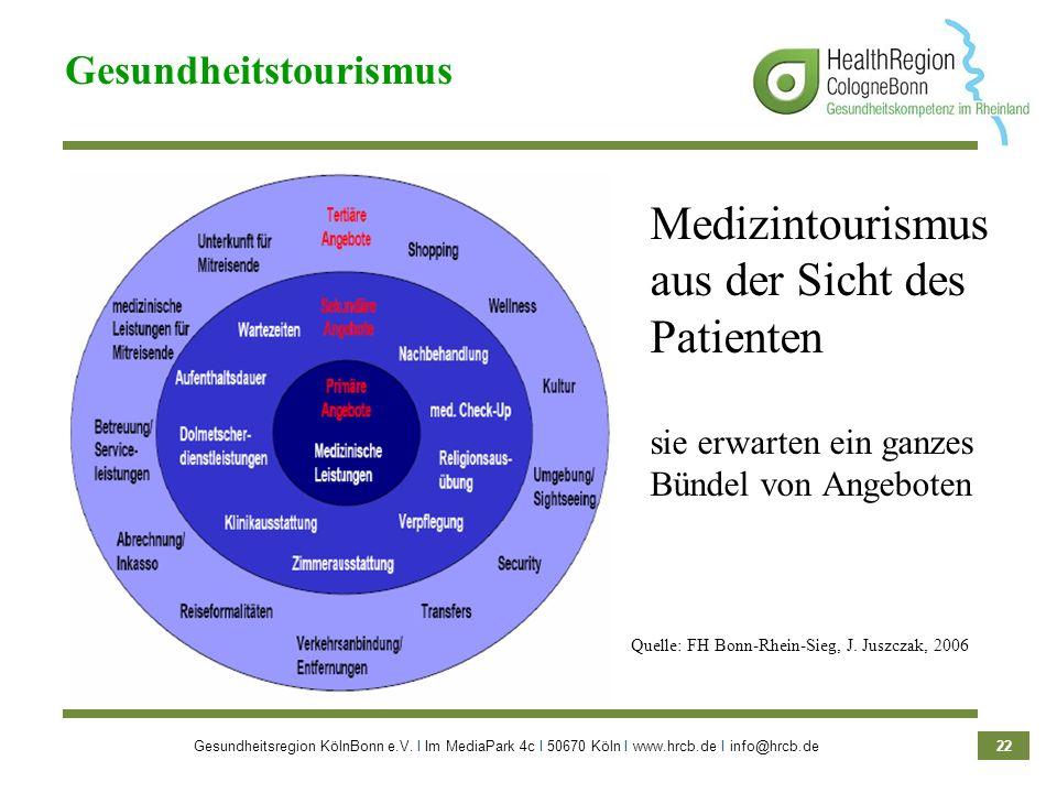 Gesundheitsregion KölnBonn e.V. Ι Im MediaPark 4c Ι 50670 Köln Ι www.hrcb.de Ι info@hrcb.de 22 Gesundheitstourismus Medizintourismus aus der Sicht des